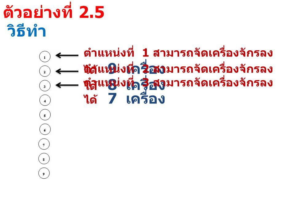 ตัวอย่างที่ 2.5 วิธีทำ ตำแหน่งที่ 1 สามารถจัดเครื่องจักรลง ได้ 9 เครื่อง ตำแหน่งที่ 2 สามารถจัดเครื่องจักรลง ได้ 8 เครื่อง ตำแหน่งที่ 3 สามารถจัดเครื่องจักรลง ได้ 7 เครื่อง