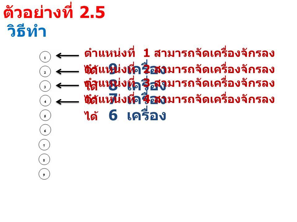 ตัวอย่างที่ 2.5 วิธีทำ ตำแหน่งที่ 1 สามารถจัดเครื่องจักรลง ได้ 9 เครื่อง ตำแหน่งที่ 2 สามารถจัดเครื่องจักรลง ได้ 8 เครื่อง ตำแหน่งที่ 3 สามารถจัดเครื่องจักรลง ได้ 7 เครื่อง ตำแหน่งที่ 4 สามารถจัดเครื่องจักรลง ได้ 6 เครื่อง