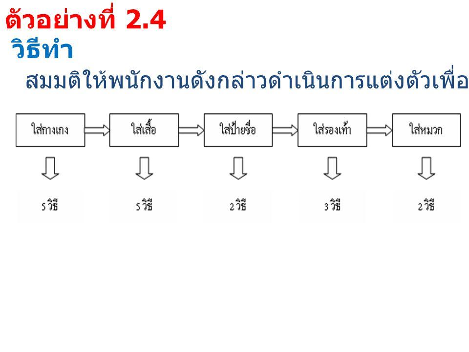 สมมติให้พนักงานดังกล่าวดำเนินการแต่งตัวเพื่อไปทำงานเป็นดังนี้ ตัวอย่างที่ 2.4 วิธีทำ ดังนั้น จำนวนวิธีที่จะแต่งกายออกไปทำงานของพนักงาน บริษัทดังกล่าว เท่ากับ (5)(5)(2)(3)(2) = 300 วิธี