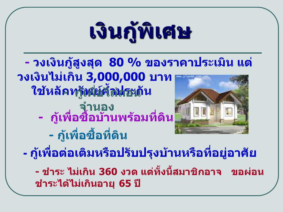 เงินกู้พิเศษ เงินกู้พิเศษ - วงเงินกู้สูงสุด 80 % ของราคาประเมิน แต่ วงเงินไม่เกิน 3,000,000 บาท ใช้หลักทรัพย์ค้ำประกัน - ชำระ ไม่เกิน 360 งวด แต่ทั้งน