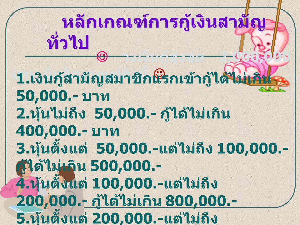 หลักเกณฑ์การกู้เงินสามัญ ทั่วไป หลักเกณฑ์การกู้เงินสามัญ ทั่วไป วงเงินกู้สูงสุด 2,000,000 บาท มีหลักเกณฑ์ดังนี้ 1. เงินกู้สามัญสมาชิกแรกเข้ากู้ได้ไม่เ