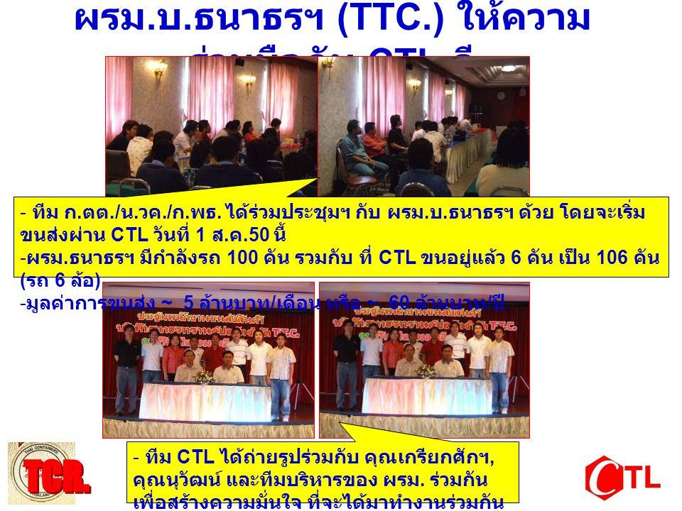 ผรม. บ. ธนาธรฯ (TTC.) ให้ความ ร่วมมือกับ CTL ดี - ทีม ก. ตต./ น. วค./ ก. พธ. ได้ร่วมประชุมฯ กับ ผรม. บ. ธนาธรฯ ด้วย โดยจะเริ่ม ขนส่งผ่าน CTL วันที่ 1