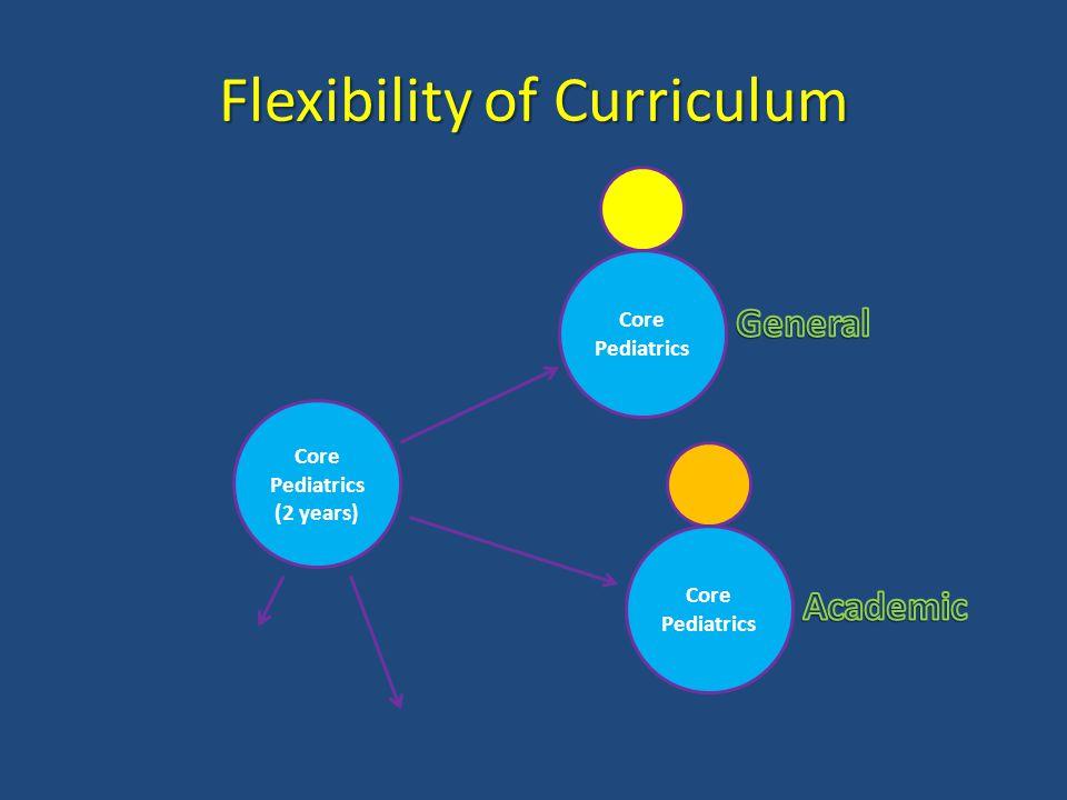 Core Pediatrics (2 years) Core Pediatrics Core Pediatrics Flexibility of Curriculum