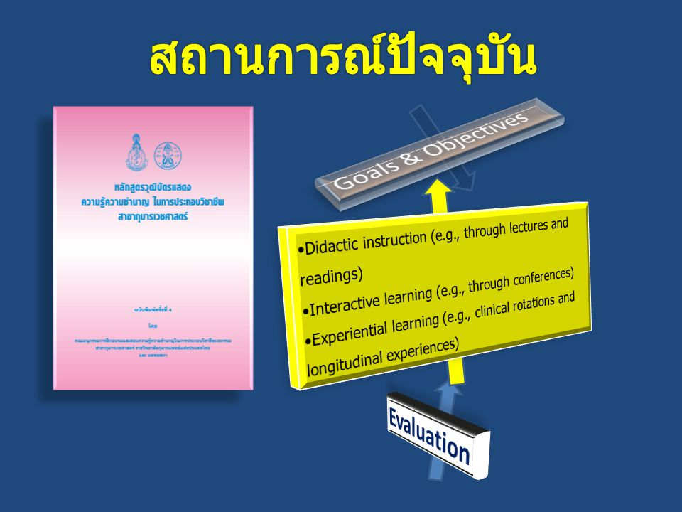 Competent Graduate Adv Health Sci Educ Theory Pract, 2008