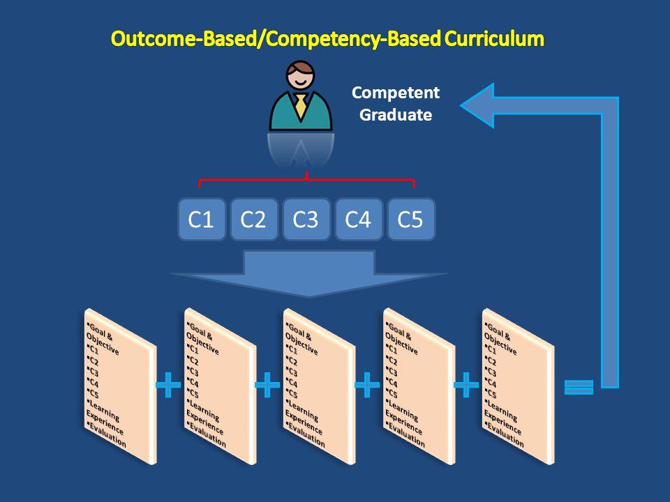 Competent Graduate C1C2C3C4C5