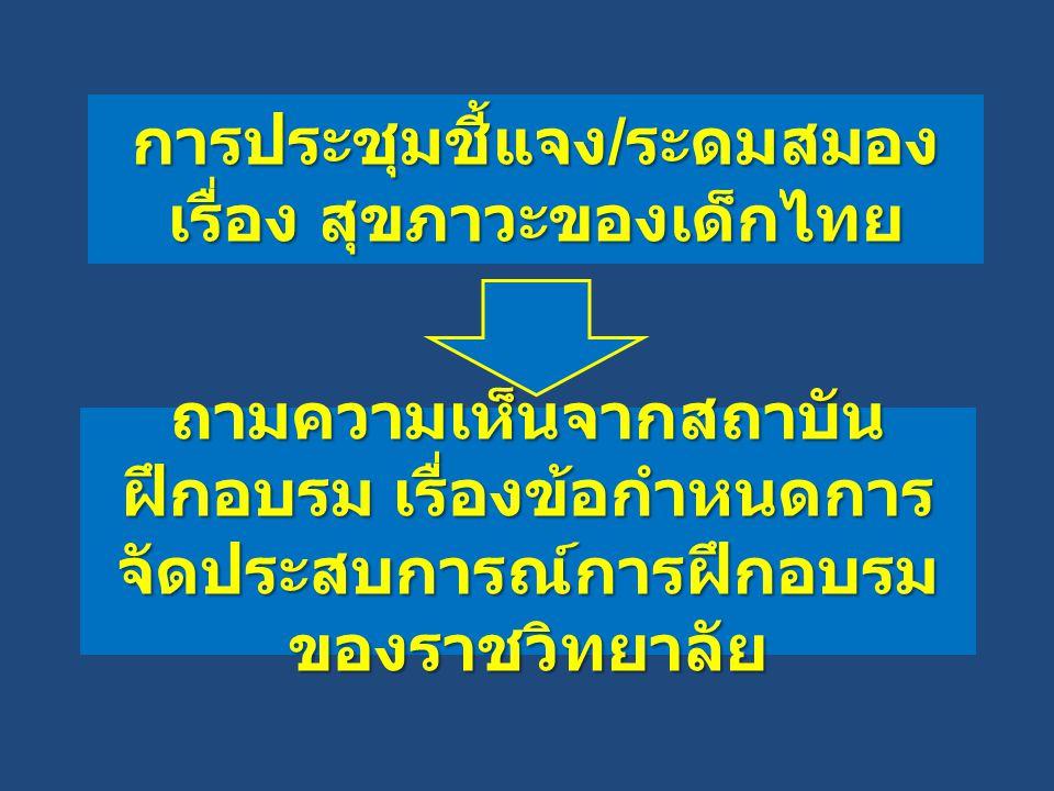 ถามความเห็นจากสถาบัน ฝึกอบรม เรื่องข้อกำหนดการ จัดประสบการณ์การฝึกอบรม ของราชวิทยาลัย การประชุมชี้แจง / ระดมสมอง เรื่อง สุขภาวะของเด็กไทย