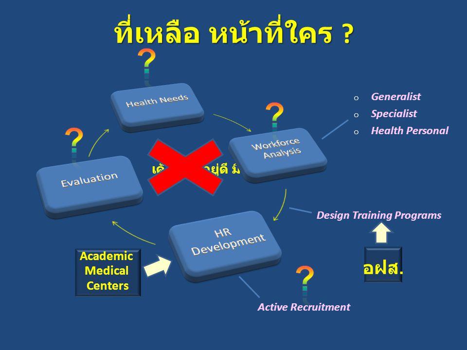 เด็กไทย อยู่ดี มีสุข o Generalist o Specialist o Health Personal Design Training Programs Active Recruitment Academic Medical Centers อฝส. ที่เหลือ หน
