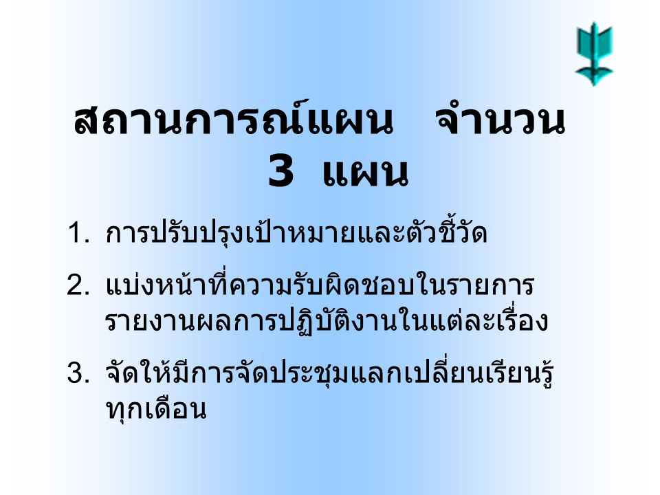 สถานการณ์แผน จำนวน 3 แผน 1. การปรับปรุงเป้าหมายและตัวชี้วัด 2. แบ่งหน้าที่ความรับผิดชอบในรายการ รายงานผลการปฏิบัติงานในแต่ละเรื่อง 3. จัดให้มีการจัดปร