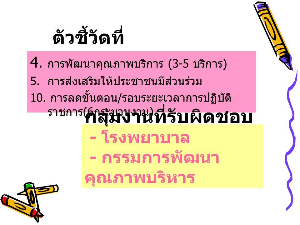 ตัวชี้วัดที่ 4.การพัฒนาคุณภาพบริการ (3-5 บริการ ) 5.