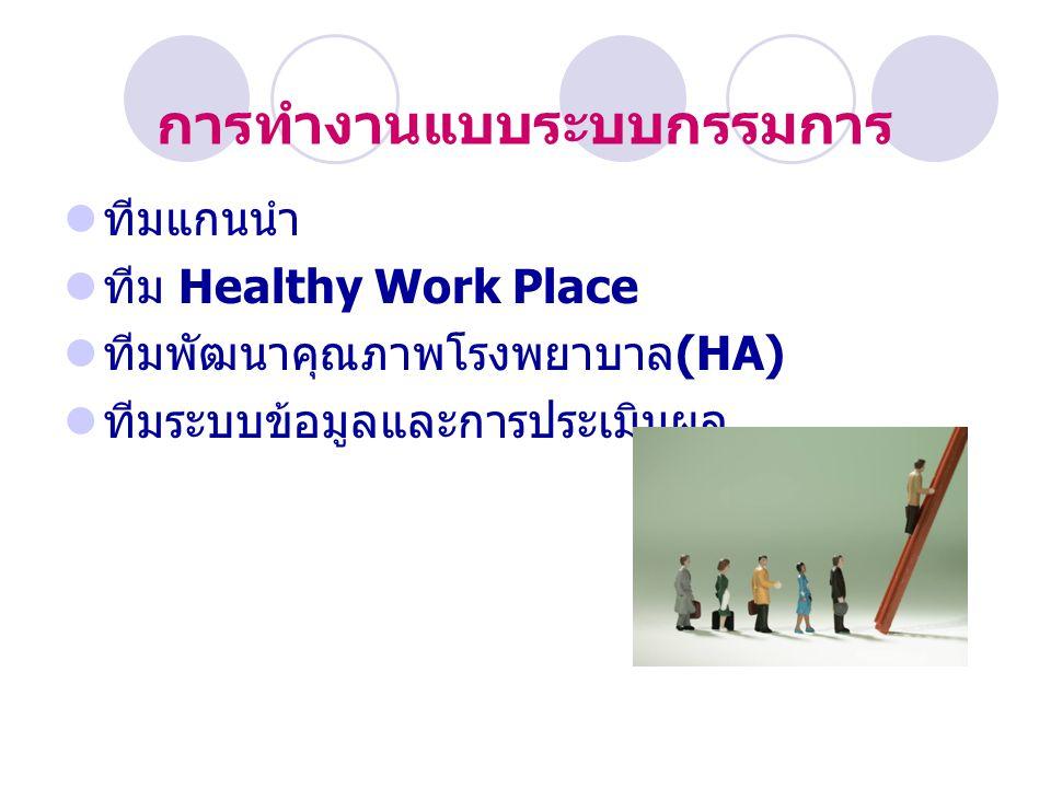 การทำงานแบบระบบกรรมการ ทีมแกนนำ ทีม Healthy Work Place ทีมพัฒนาคุณภาพโรงพยาบาล (HA) ทีมระบบข้อมูลและการประเมินผล