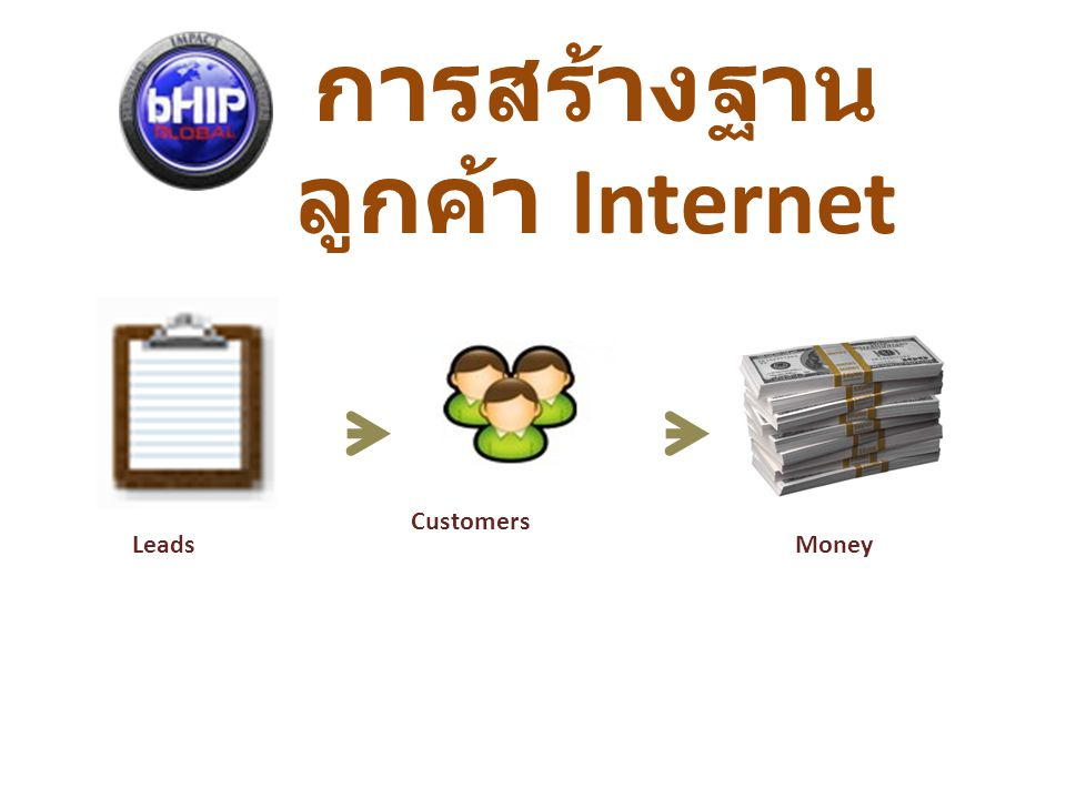 Leads Customers Money การสร้างฐาน ลูกค้า Internet