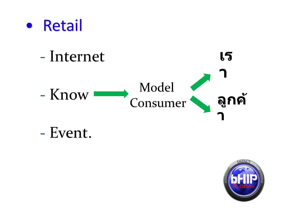 RetailRetail - Internet - Know - Event. ลูกค้ า เร า Model Consumer