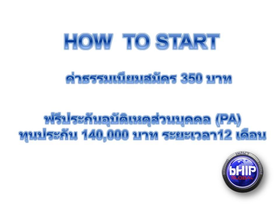 Star ( ตำแหน่ง ) Bottles ( จำนวน ขวด ) Volume ( ภายใน 4 สัปดาห์ ) $ ( ฿ ) ราคาต่อขวด Total BV ( หลัง 4 สัปดาห์ ) ราย ได้ ( ทา ง ) Personal 1 ขวด 20 BV 40$ (1,400) = 1,400 40 BV2 Distributor 4 ขวด 80 BV 160$ (5,600) = 1,400 160 BV4 Executive 12 ขวด 220 BV 440$(15,400) = 1,284 440 BV6 Professional 24 ขวด 410 BV 820$(28,700)=1,196 820 BV6 ประเภทการ สมัคร