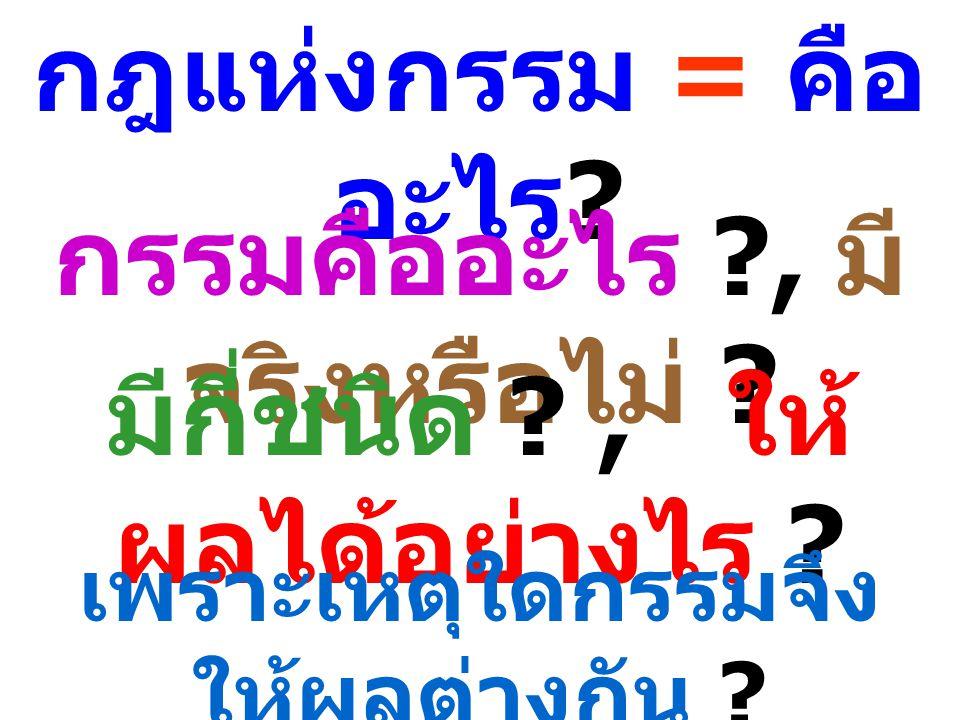 กฎแห่งกรรม = คือ อะไร ? กรรมคืออะไร ?, มี จริงหรือไม่ ? มีกี่ชนิด ?, ให้ ผลได้อย่างไร ? เพราะเหตุใดกรรมจึง ให้ผลต่างกัน ?