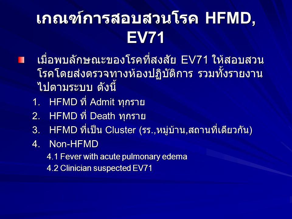 เกณฑ์การสอบสวนโรค HFMD, EV71 เมื่อพบลักษณะของโรคที่สงสัย EV71 ให้สอบสวน โรคโดยส่งตรวจทางห้องปฏิบัติการ รวมทั้งรายงาน ไปตามระบบ ดังนี้ 1.HFMD ที่ Admit