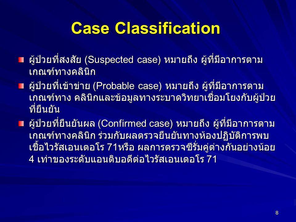 Case Classification ผู้ป่วยที่สงสัย (Suspected case) หมายถึง ผู้ที่มีอาการตาม เกณฑ์ทางคลินิก ผู้ป่วยที่เข้าข่าย (Probable case) หมายถึง ผู้ที่มีอาการต