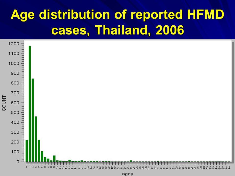 มาตรการควบคุมโรค แนะนำให้เด็กที่ป่วยอยู่กับบ้านและงดการเล่นกับเด็กอื่นๆใน ชุมชนจนอย่างน้อย ๑ สัปดาห์หลังเริ่มป่วย หากพบว่ามีการระบาดของ HFM หรือ มีผู้ป่วยติดเชื้อ Enterovirus 71 ในโรงเรียนหรือศูนย์เด็กเล็ก พิจารณาให้ปิดชั้น เรียนที่มีเด็กป่วยมากกว่า ๒ ราย หากมีการป่วยกระจายในหลาย ชั้นเรียนแนะนำให้ปิดโรงเรียนเป็นเวลา ๕ วัน พร้อมทำความ สะอาด อุปกรณ์รับประทานอาหาร, ของเล่นเด็ก, ห้องน้ำ, สระ ว่ายน้ำ และให้มั่นใจว่าน้ำมีระดับคลอรีนที่ไม่ต่ำกว่ามาตรฐาน 30