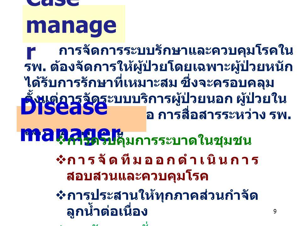 Case manage r การจัดการระบบรักษาและควบคุมโรคใน รพ. ต้องจัดการให้ผู้ป่วยโดยเฉพาะผู้ป่วยหนัก ได้รับการรักษาที่เหมาะสม ซึ่งจะครอบคลุม ตั้งแต่การจัดระบบบร