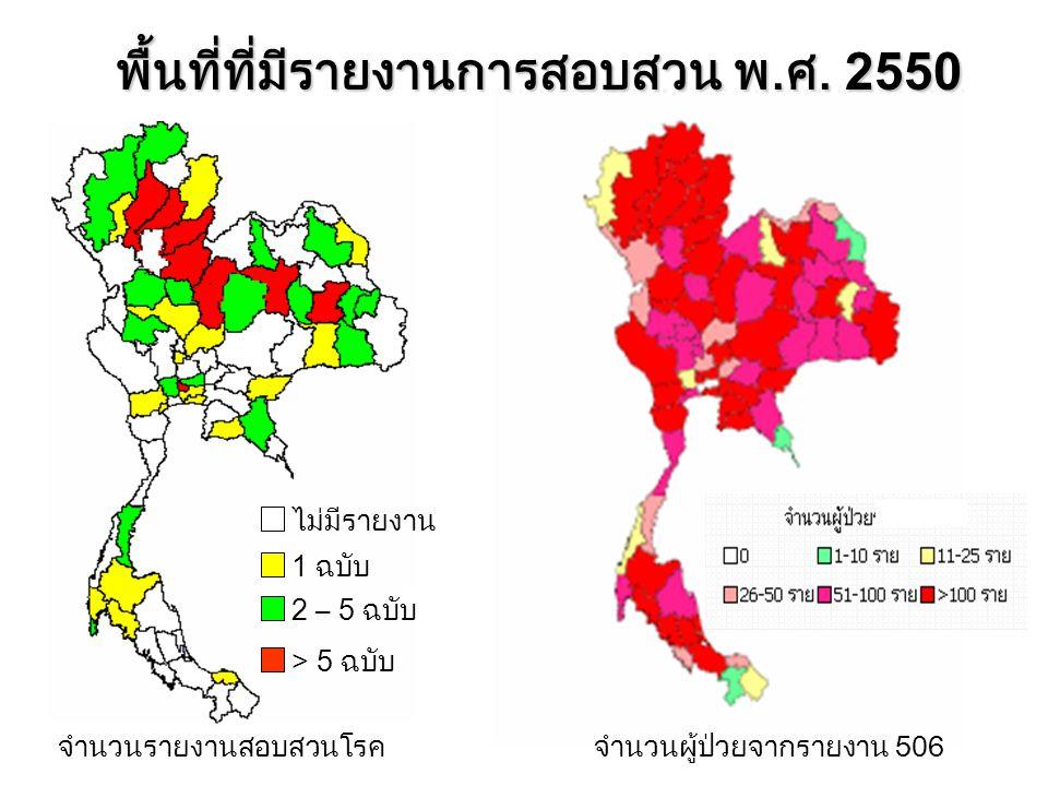 สรุป จำนวนรายงานโรคมือ เท้า ปากในประเทศไทยน่าจะต่ำ กว่าความเป็นจริงมาก โรคนี้พบได้ทั่วทั้งประเทศไทย และพบได้ตลอดปี ในแต่ละภาค แต่ละจังหวัดมักมีการระบาดต่อเนื่องกัน มากกว่าหนึ่งเหตุการณ์ การเกิดโรคมากกว่า 50% พบในโรงเรียนและศูนย์เด็ก ควรดำเนินการค้นหาผู้ป่วยและเฝ้าระวังในโรงเรียนและ ศูนย์เด็กทุกแห่งที่อยู่ในพื้นที่