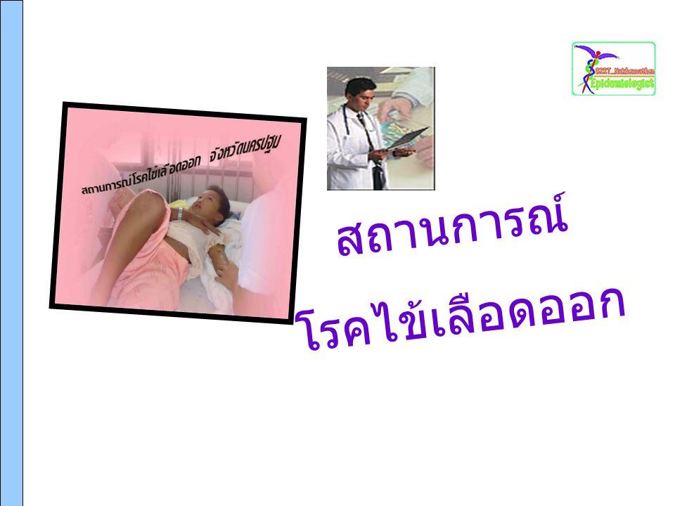 สถานการณ์โรคไข้เลือดออกประเทศไทย ปี 2557 แหล่งที่มา: http://www.boe.moph.go.th/ เข้าถึงข้อมูล ณ วันที่ 27 ก.พ.