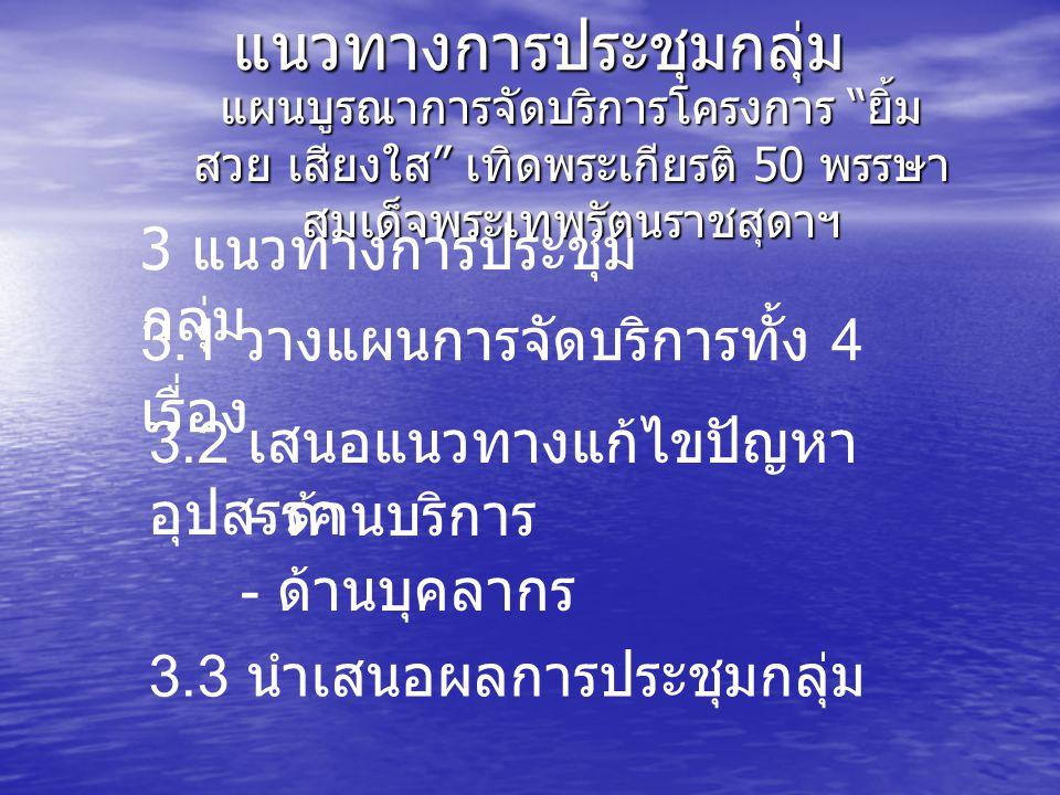 แนวทางการประชุมกลุ่ม แผนบูรณาการจัดบริการโครงการ ยิ้ม สวย เสียงใส เทิดพระเกียรติ 50 พรรษา สมเด็จพระเทพรัตนราชสุดาฯ 3.1 วางแผนการจัดบริการทั้ง 4 เรื่อง 3.2 เสนอแนวทางแก้ไขปัญหา อุปสรรค - ด้านบริการ - ด้านบุคลากร 3 แนวทางการประชุม กลุ่ม 3.3 นำเสนอผลการประชุมกลุ่ม