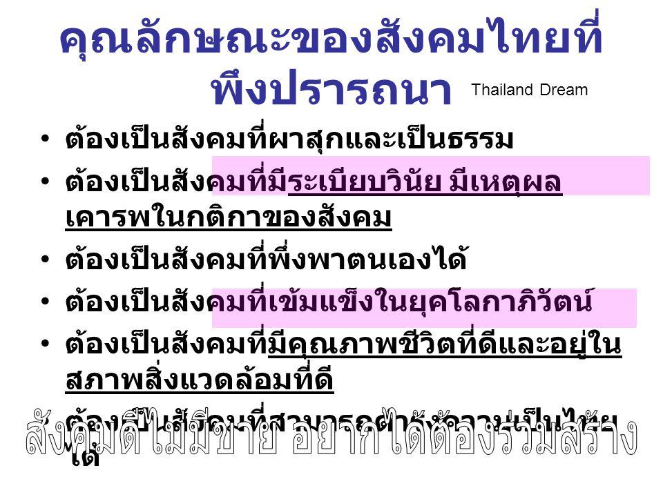 คุณลักษณะของสังคมไทยที่ พึงปรารถนา ต้องเป็นสังคมที่ผาสุกและเป็นธรรม ต้องเป็นสังคมที่มีระเบียบวินัย มีเหตุผล เคารพในกติกาของสังคม ต้องเป็นสังคมที่พึ่งพ