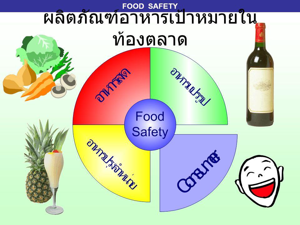 FOOD SAFETY ผลิตภัณฑ์อาหารเป้าหมายใน ท้องตลาด