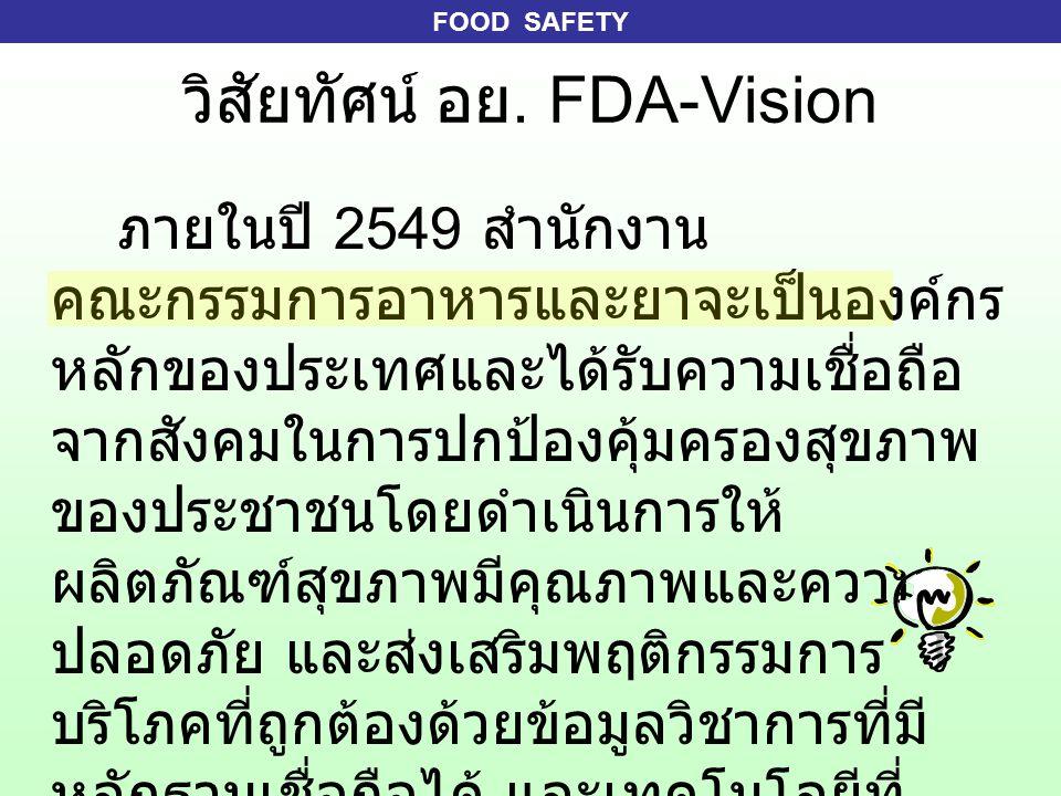 FOOD SAFETY พันธกิจ FDA-Mission กำกับ ดูแล ตรวจสอบผลิตภัณฑ์สุขภาพให้มีความ ปลอดภัย มีคุณภาพ ได้มาตรฐาน ส่งเสริมอุตสาหกรรมการผลิต ผลิตภัณฑ์สุขภาพ ให้มีความสะอาด ถูกสุขลักษณะตามหลักเกณฑ์ กรรมวิธีที่ดี ในการผลิตและควบคุมคุณภาพทั้ง เพื่อการบริโภคภายในประเทศและเพื่อสนับสนุน การส่งออก วิจัยและพัฒนาระบบงานกำกับดูแลและการ คุ้มครองผู้บริโภคด้านผลิตภัณฑ์สุขภาพให้มี ประสิทธิภาพ