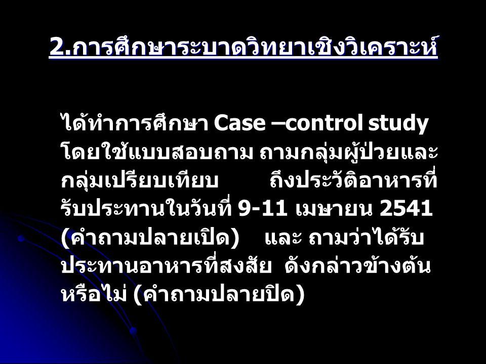 2.การศึกษาระบาดวิทยาเชิงวิเคราะห์ ได้ทำการศึกษา Case –control study โดยใช้แบบสอบถาม ถามกลุ่มผู้ป่วยและ กลุ่มเปรียบเทียบ ถึงประวัติอาหารที่ รับประทานในวันที่ 9-11 เมษายน 2541 (คำถามปลายเปิด) และ ถามว่าได้รับ ประทานอาหารที่สงสัย ดังกล่าวข้างต้น หรือไม่ (คำถามปลายปิด)