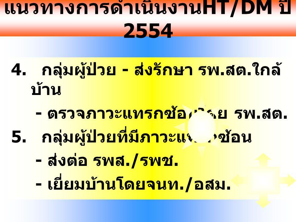 แนวทางการดำเนินงาน HT/DM ปี 2554 4.กลุ่มผู้ป่วย - ส่งรักษา รพ.