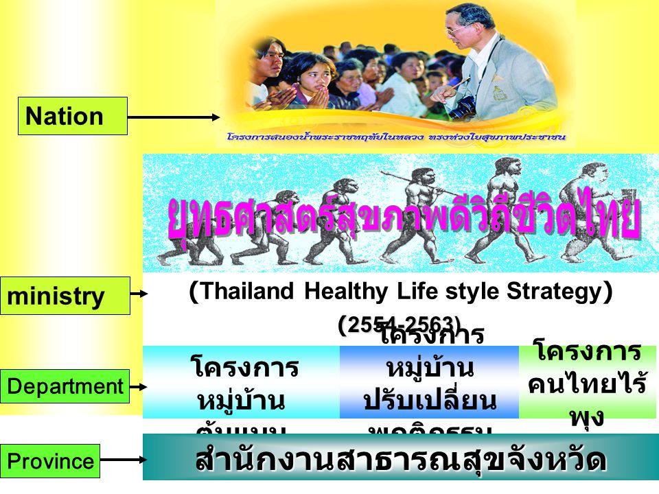 (Thailand Healthy Life style Strategy) (2554-2563) (2554-2563) โครงการ หมู่บ้าน ต้นแบบ โครงการ หมู่บ้าน ปรับเปลี่ยน พฤติกรรม โครงการ คนไทยไร้ พุง สำนักงานสาธารณสุขจังหวัด Nation ministry Department Province