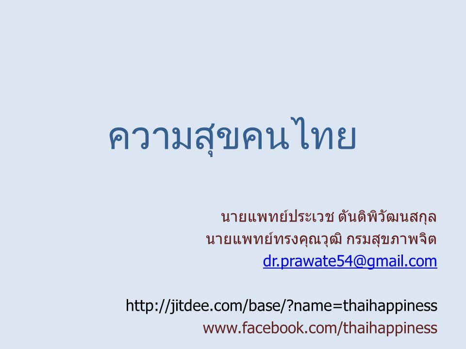 การนำเสนอ ผลการสำรวจปี 51, 52, 53 1.แนวโน้มความสุขคนไทย 2.ปัจจัยกำหนดสุขภาพจิต/ความสุขคนไทย 3.ข้อมูลระดับจังหวัด (Ranking) 4.นโยบายของรัฐ 5.แนวทางการสร้างสุขระดับจังหวัด
