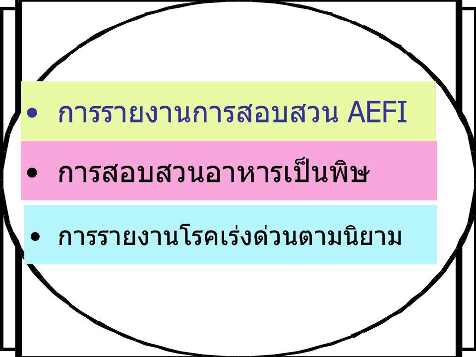 การรายงานการสอบสวน AEFI การสอบสวนอาหารเป็นพิษ การรายงานโรคเร่งด่วนตามนิยาม