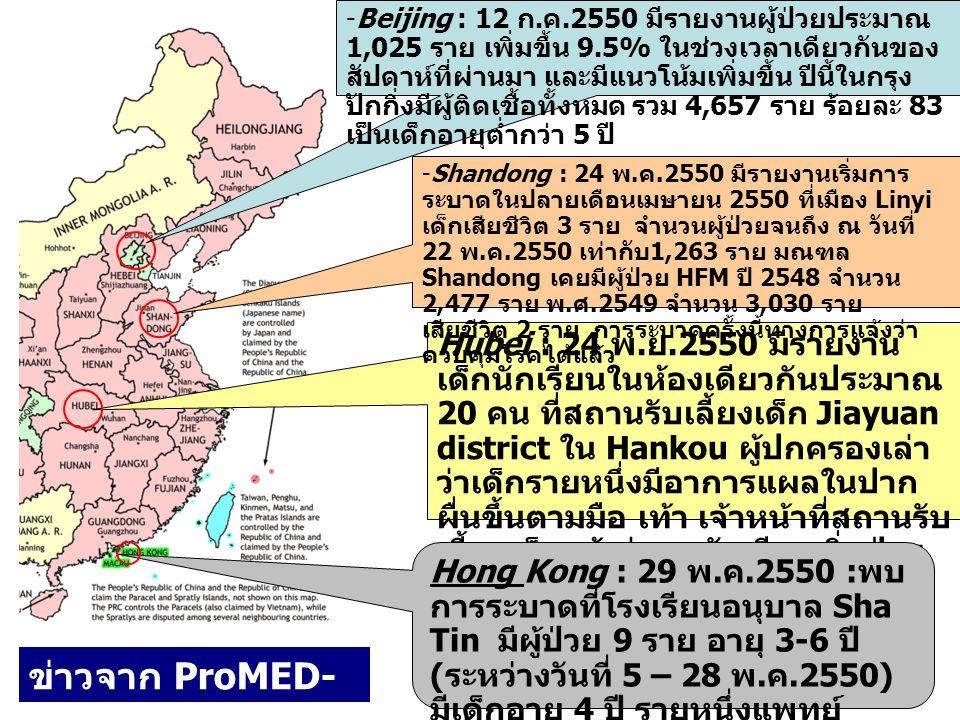 Hubei : 24 พ. ย.2550 มีรายงาน เด็กนักเรียนในห้องเดียวกันประมาณ 20 คน ที่สถานรับเลี้ยงเด็ก Jiayuan district ใน Hankou ผู้ปกครองเล่า ว่าเด็กรายหนึ่งมีอา