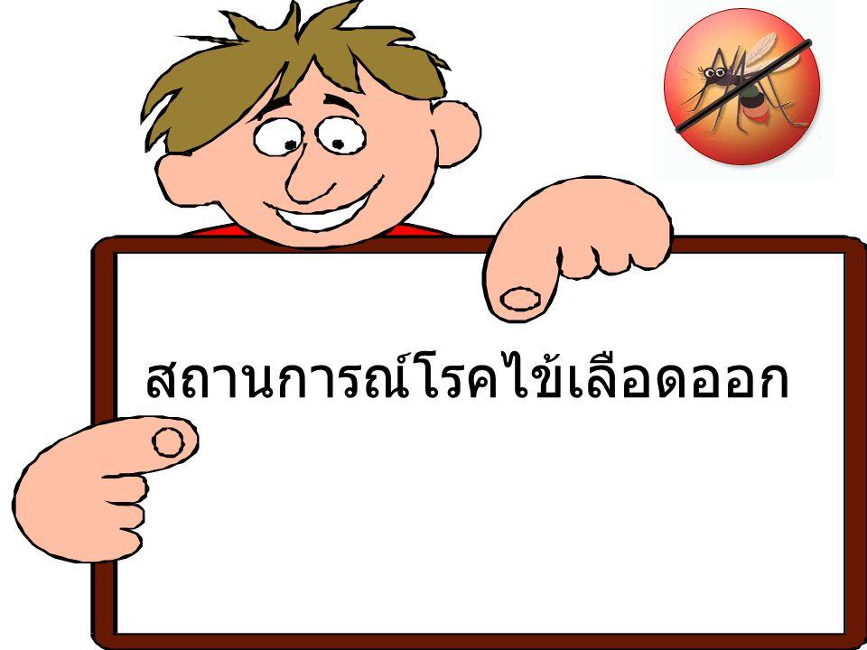 Reporting areas Total per 100,000 1.Mae Hong Son 3681145.63 2.Chumphon 6660137.40 3.Phrae 6060130.75 4.Rayong 6351106.07 5.Songkhla 13941104.36 6.Samut Prakan 11752102.42 7.Tak 5470101.61 8.Phatthalung 502099.38 9.Ratchaburi 748089.49 10.Prachuap Khiri Khun 432086.33 เรียง10 ลำดับแรกของผู้ป่วยโรคไข้เลือดออก ประเทศไทย ปี 2552 (สืบค้นข้อมูล ณ 25 สค 52) แหล่งที่มา: E 2 สำนักระบาดวิทยา กระทรวงสาธารณสุข