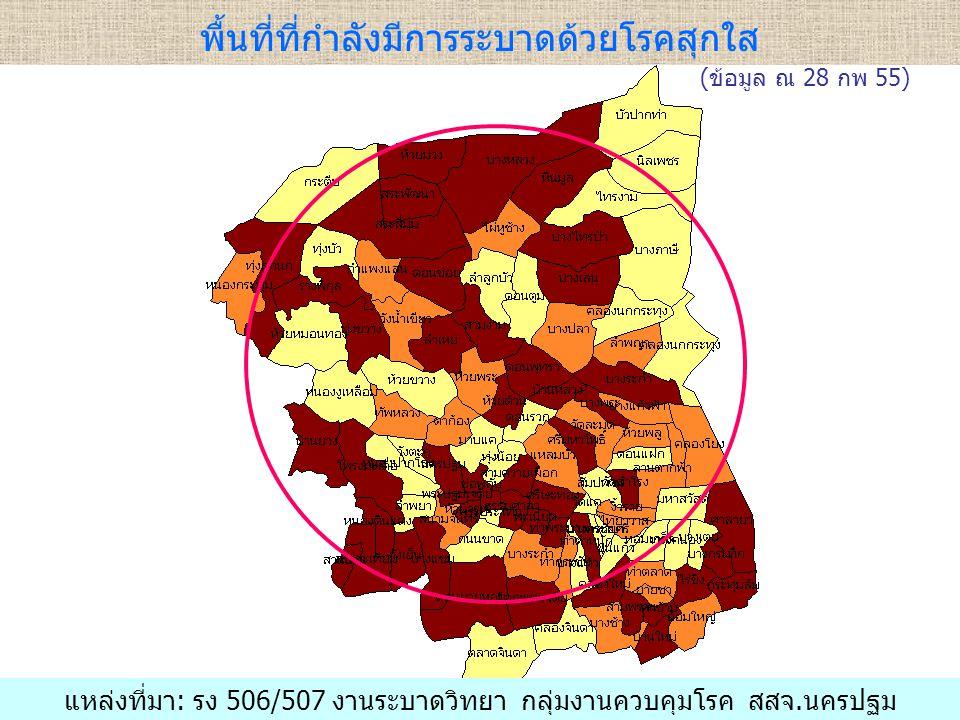 พื้นที่ที่กำลังมีการระบาดด้วยโรคสุกใส แหล่งที่มา: รง 506/507 งานระบาดวิทยา กลุ่มงานควบคุมโรค สสจ.นครปฐม (ข้อมูล ณ 28 กพ 55)