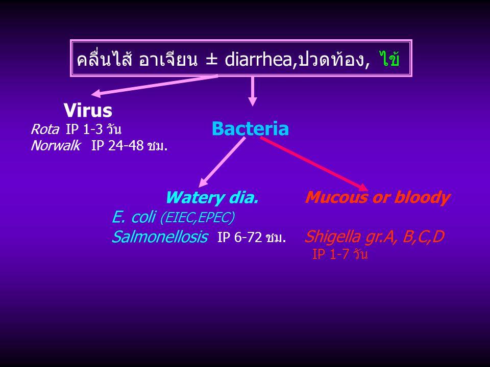 คลื่นไส้ อาเจียน ± diarrhea,ปวดท้อง, ไข้ Virus Rota IP 1-3 วัน Norwalk IP 24-48 ชม. Bacteria Mucous or bloody Shigella gr.A, B,C,D IP 1-7 วัน Watery d