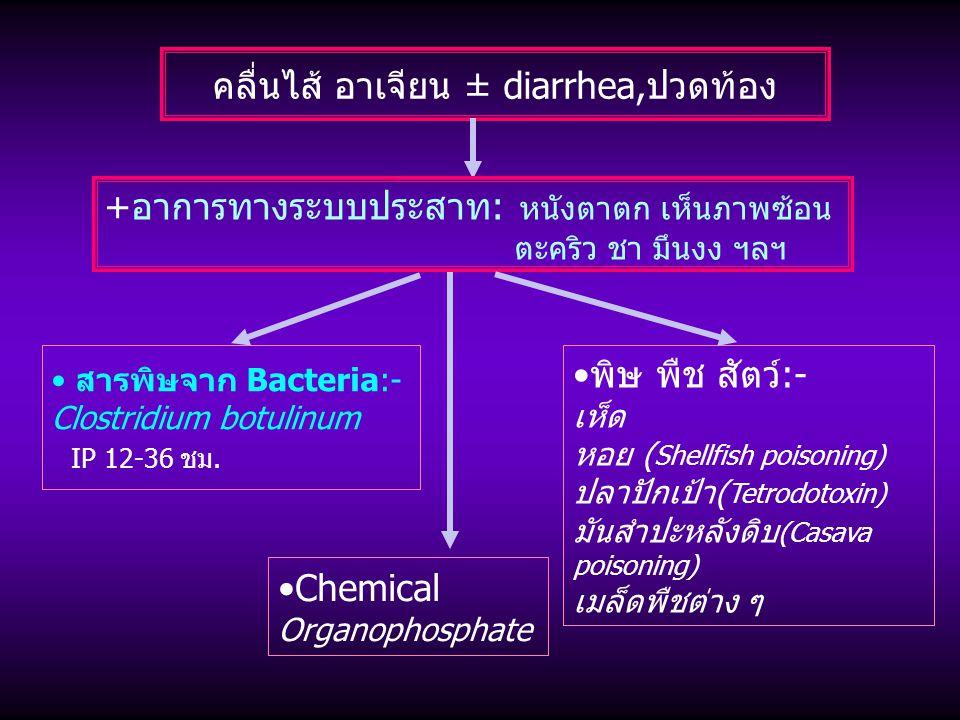 คลื่นไส้ อาเจียน ± diarrhea,ปวดท้อง Chemical Organophosphate สารพิษจาก Bacteria:- Clostridium botulinum IP 12-36 ชม. พิษ พืช สัตว์:- เห็ด หอย ( Shellf