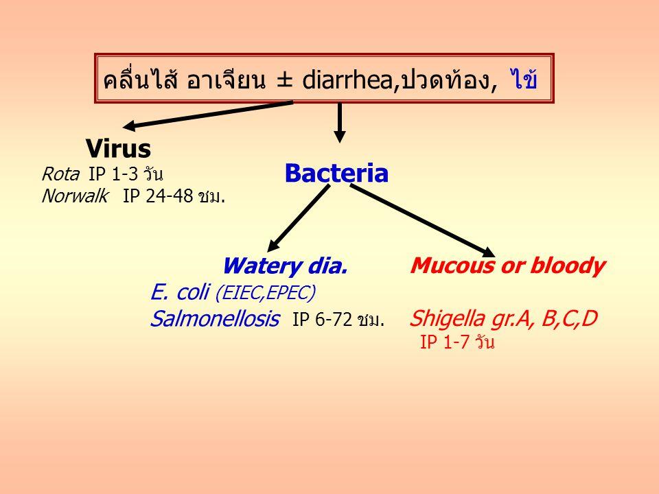 คลื่นไส้ อาเจียน ± diarrhea,ปวดท้อง, ไข้ Virus Rota IP 1-3 วัน Norwalk IP 24-48 ชม.
