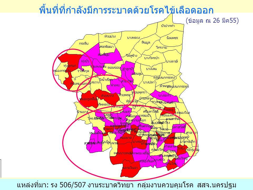 พื้นที่ที่กำลังมีการระบาดด้วยโรคไข้เลือดออก แหล่งที่มา: รง 506/507 งานระบาดวิทยา กลุ่มงานควบคุมโรค สสจ.นครปฐม (ข้อมูล ณ 26 มีค55)