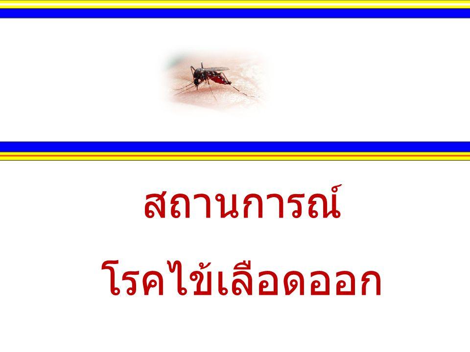 ลำดั บที่ Reporting areascases Morbidity ratedeaths 1Krabi18843.450 2Samut Sakhon16032.530 3Rayong17628.10 4Satun8227.590 5Ratchaburi20224.071 6Lop Buri15720.770 7Ranong3519.120 8Samut Songkhram3618.551 9Phatthalung8717.070 10Songkhla21715.990 รวมทั้งประเทศ 4,4326.945 สถานการณ์โรคไข้เลือดออกประเทศไทย ปี 2555 (ข้อมูล ณ 26 มีค 55) แหล่งที่มา: http://dhf.ddc.moph.go.th/Status/2555/week08.pdf สืบค้น ณ 26มีค55http://dhf.ddc.moph.go.th/Status/2555/week08.pdf