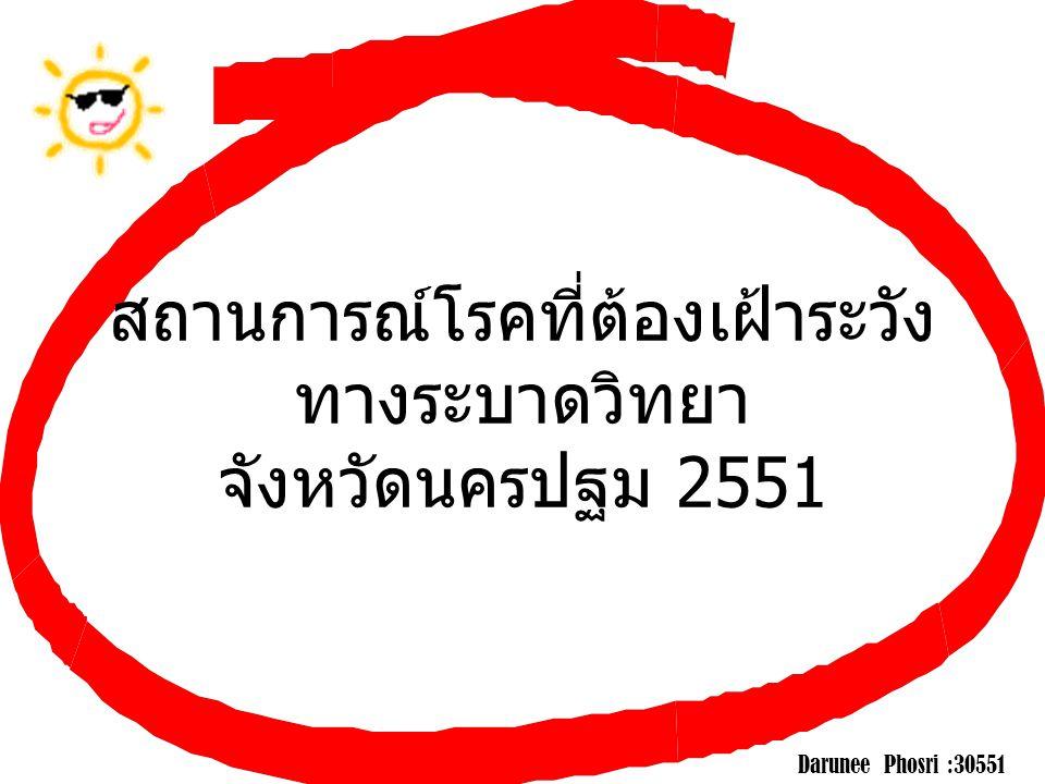 สถานการณ์โรคที่ต้องเฝ้าระวัง ทางระบาดวิทยา จังหวัดนครปฐม 2551 Darunee Phosri :30551