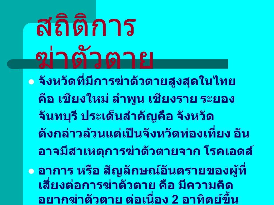 จังหวัดที่มีการฆ่าตัวตายสูงสุดในไทย คือ เชียงใหม่ ลำพูน เชียงราย ระยอง จันทบุรี ประเด็นสำคัญคือ จังหวัด ดังกล่าวล้วนแต่เป็นจังหวัดท่องเที่ยง อัน อาจมี