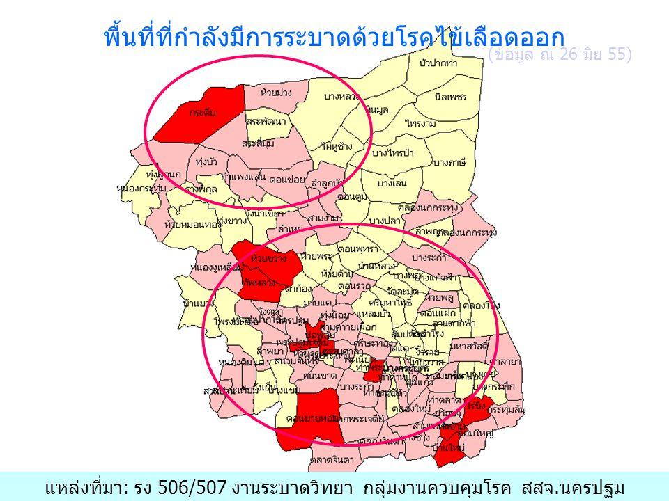 พื้นที่ที่กำลังมีการระบาดด้วยโรคไข้เลือดออก แหล่งที่มา: รง 506/507 งานระบาดวิทยา กลุ่มงานควบคุมโรค สสจ.นครปฐม (ข้อมูล ณ 26 มิย 55)