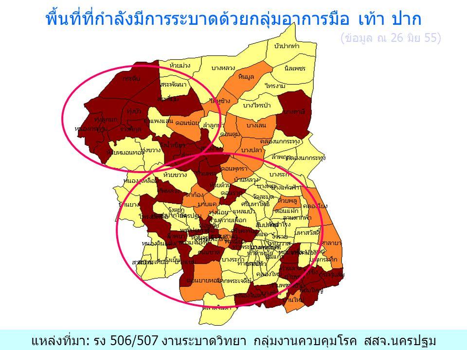 พื้นที่ที่กำลังมีการระบาดด้วยกลุ่มอาการมือ เท้า ปาก แหล่งที่มา: รง 506/507 งานระบาดวิทยา กลุ่มงานควบคุมโรค สสจ.นครปฐม (ข้อมูล ณ 26 มิย 55)