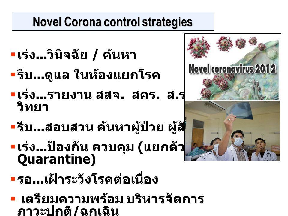 Novel Corona control strategies  เร่ง... วินิจฉัย / ค้นหา  รีบ... ดูแล ในห้องแยกโรค  เร่ง... รายงาน สสจ. สคร. ส. ระบาด วิทยา  รีบ... สอบสวน ค้นหาผ