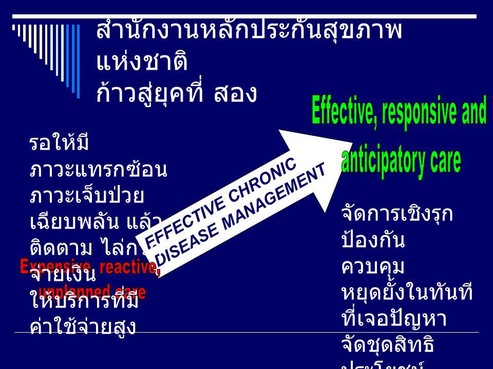Disease Management ที่ สปสช.