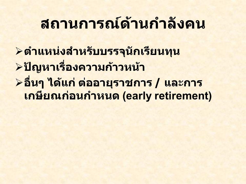 สถานการณ์ด้านกำลังคน  ตำแหน่งสำหรับบรรจุนักเรียนทุน  ปัญหาเรื่องความก้าวหน้า  อื่นๆ ได้แก่ ต่ออายุราชการ / และการ เกษียณก่อนกำหนด (early retirement