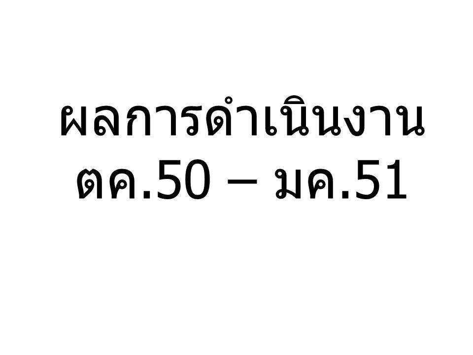 ผลการดำเนินงาน ตค.50 – มค.51