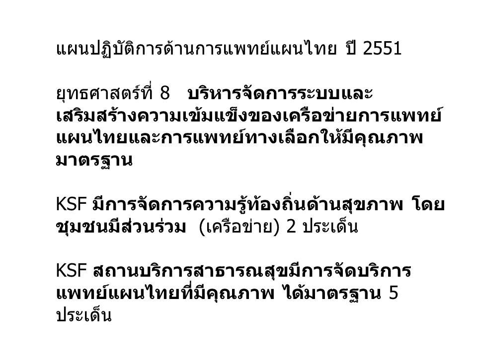แผนปฏิบัติการด้านการแพทย์แผนไทย ปี 2551 ยุทธศาสตร์ที่ 8 บริหารจัดการระบบและ เสริมสร้างความเข้มแข็งของเครือข่ายการแพทย์ แผนไทยและการแพทย์ทางเลือกให้มีคุณภาพ มาตรฐาน KSF มีการจัดการความรู้ท้องถิ่นด้านสุขภาพ โดย ชุมชนมีส่วนร่วม (เครือข่าย) 2 ประเด็น KSF สถานบริการสาธารณสุขมีการจัดบริการ แพทย์แผนไทยที่มีคุณภาพ ได้มาตรฐาน 5 ประเด็น